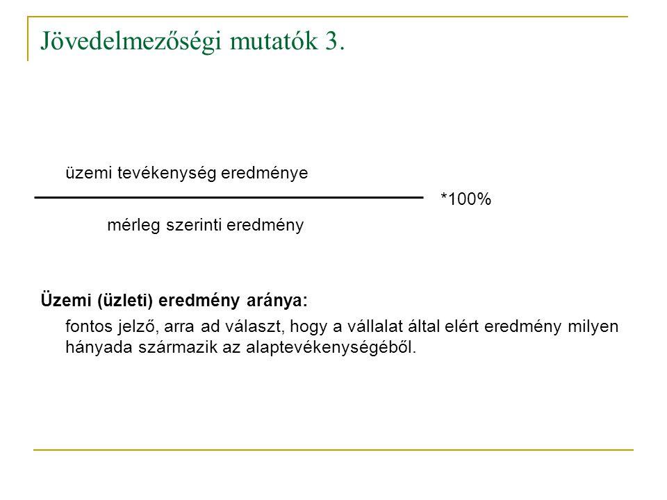 Jövedelmezőségi mutatók 3. üzemi tevékenység eredménye *100% mérleg szerinti eredmény Üzemi (üzleti) eredmény aránya: fontos jelző, arra ad választ, h