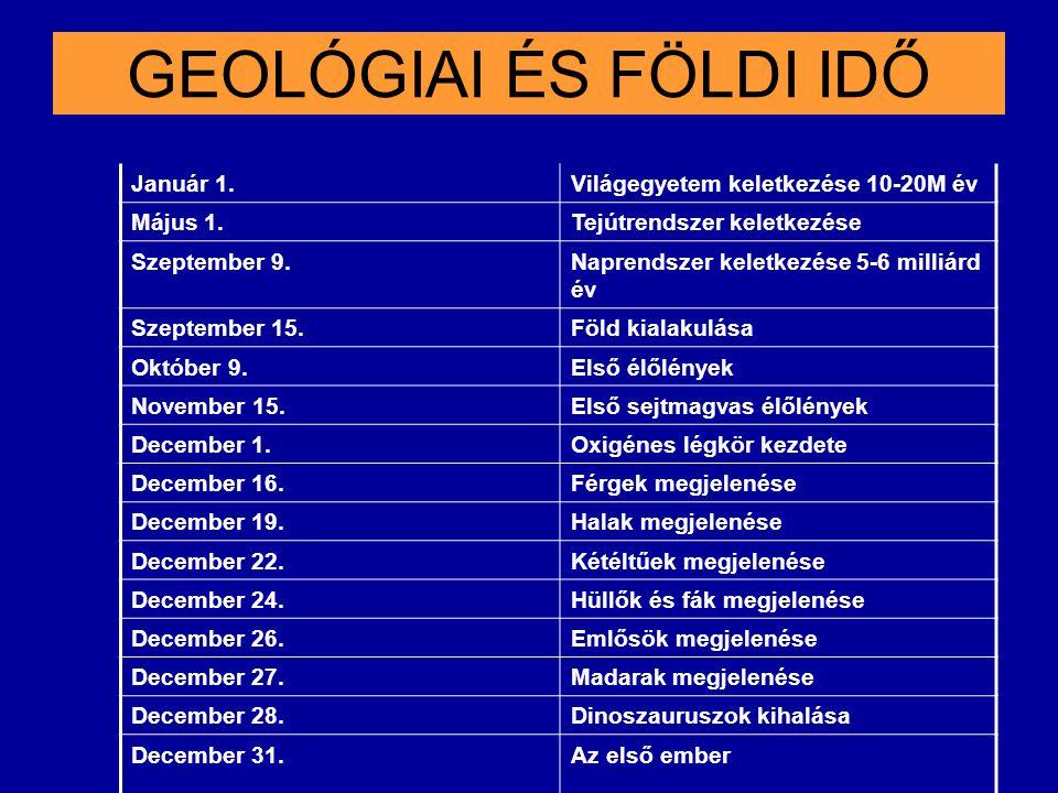 GEOLÓGIAI ÉS FÖLDI IDŐ Január 1.Világegyetem keletkezése 10-20M év Május 1.Tejútrendszer keletkezése Szeptember 9.Naprendszer keletkezése 5-6 milliárd