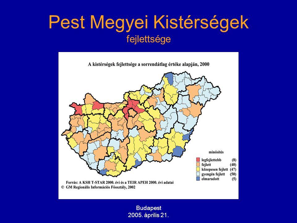 Budapest 2005. április 21. Pest Megyei Kistérségek fejlettsége