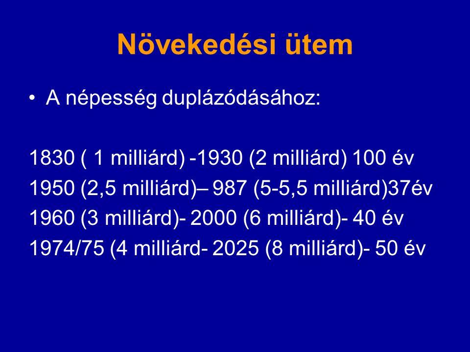 Növekedési ütem A népesség duplázódásához: 1830 ( 1 milliárd) -1930 (2 milliárd) 100 év 1950 (2,5 milliárd)– 987 (5-5,5 milliárd)37év 1960 (3 milliárd