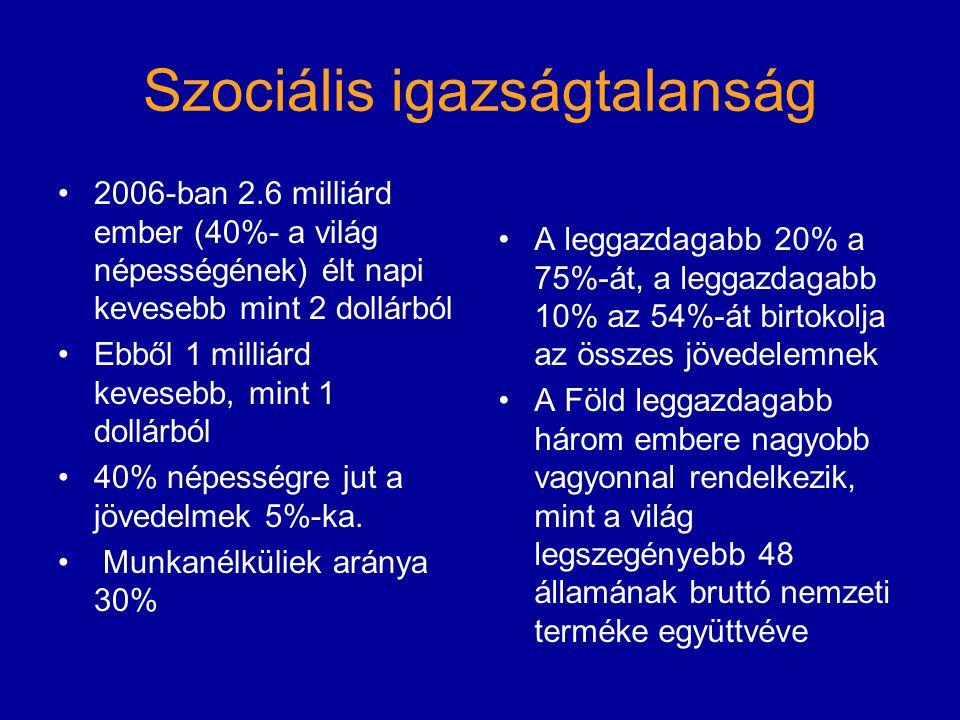 Szociális igazságtalanság 2006-ban 2.6 milliárd ember (40%- a világ népességének) élt napi kevesebb mint 2 dollárból Ebből 1 milliárd kevesebb, mint 1