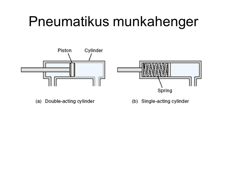 Pneumatikus munkahenger