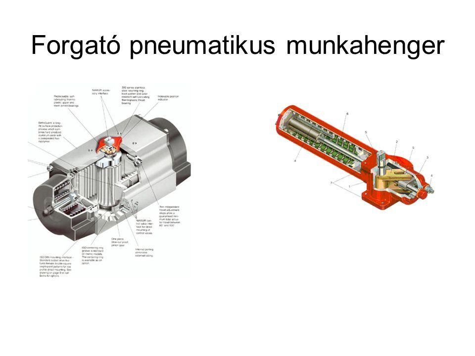 Forgató pneumatikus munkahenger