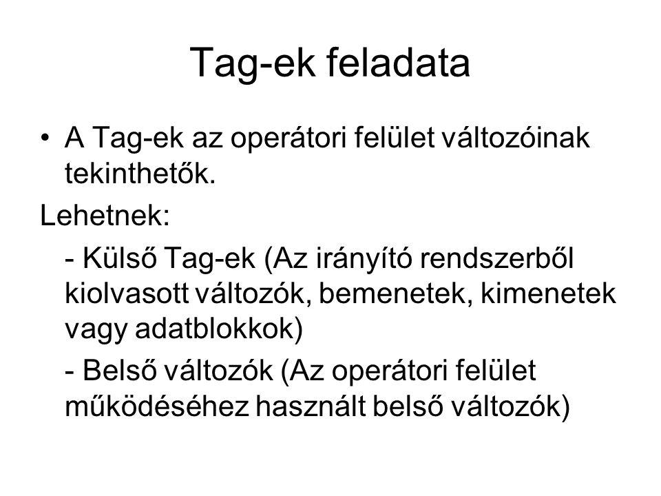 Tag-ek feladata A Tag-ek az operátori felület változóinak tekinthetők. Lehetnek: - Külső Tag-ek (Az irányító rendszerből kiolvasott változók, bemenete