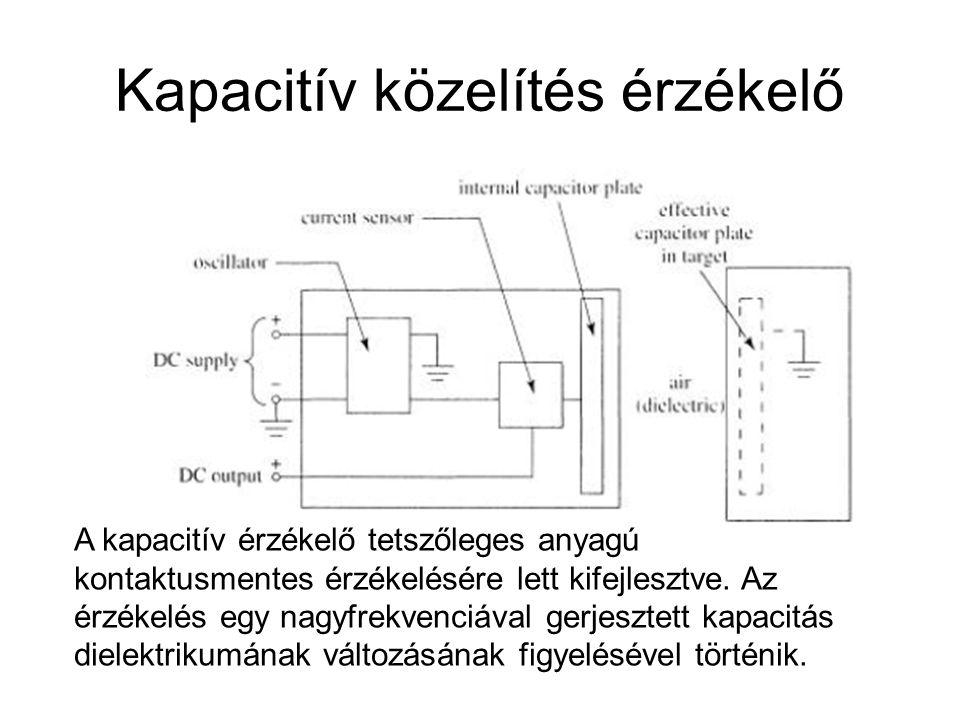 Kapacitív közelítés érzékelő A kapacitív érzékelő tetszőleges anyagú kontaktusmentes érzékelésére lett kifejlesztve. Az érzékelés egy nagyfrekvenciáva