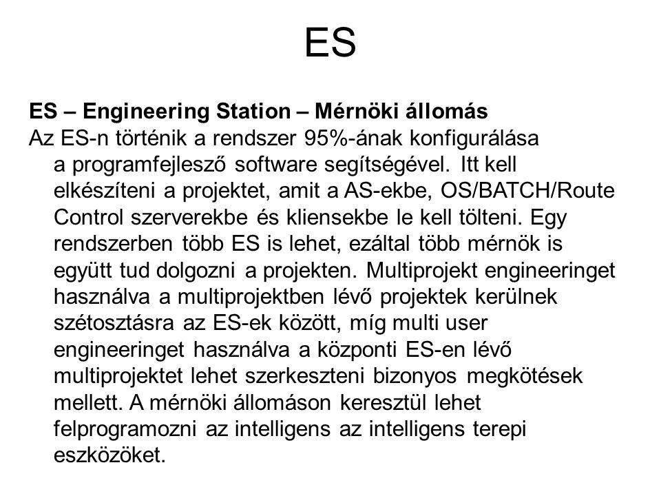 ES ES – Engineering Station – Mérnöki állomás Az ES-n történik a rendszer 95%-ának konfigurálása a programfejlesző software segítségével. Itt kell elk