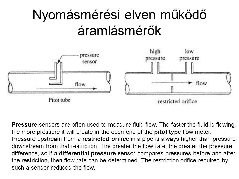 Nyomásmérési elven működő áramlásmérők Pressure sensors are often used to measure fluid flow. The faster the fluid is flowing, the more pressure it wi