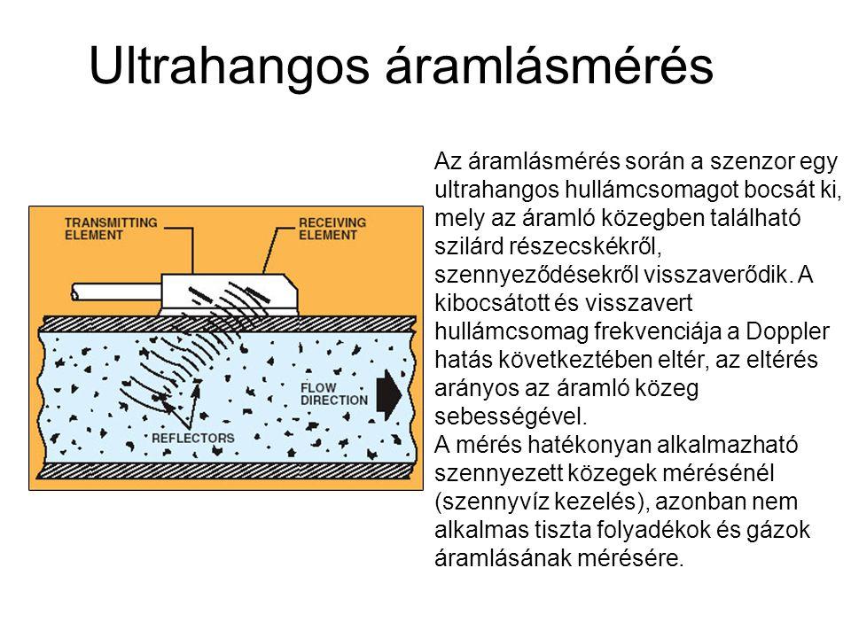 Ultrahangos áramlásmérés Az áramlásmérés során a szenzor egy ultrahangos hullámcsomagot bocsát ki, mely az áramló közegben található szilárd részecské
