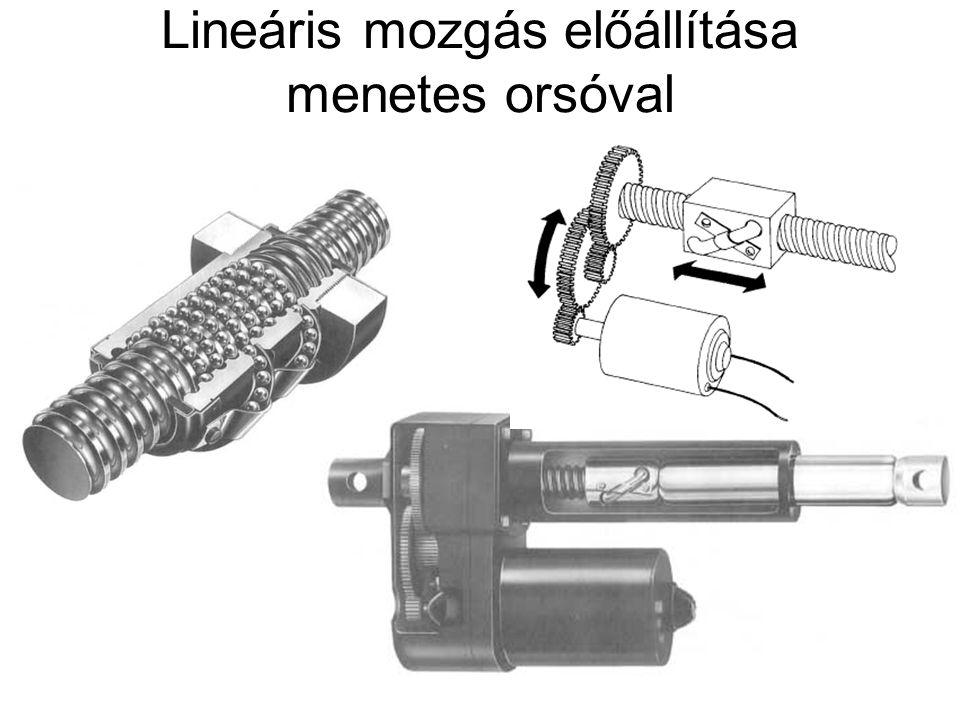 Lineáris mozgás előállítása menetes orsóval