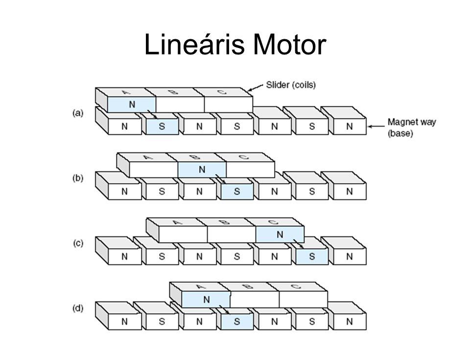 Lineáris Motor