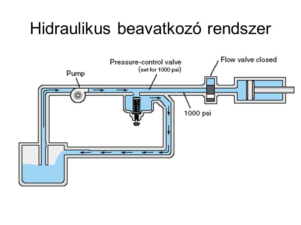Hidraulikus beavatkozó rendszer