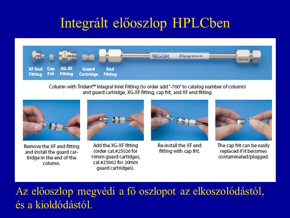 Integrált előoszlop HPLCben Az előoszlop megvédi a fő oszlopot az elkoszolódástól, és a kioldódástól.