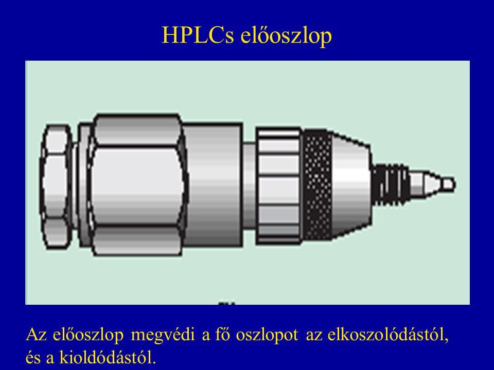 HPLCs előoszlop Az előoszlop megvédi a fő oszlopot az elkoszolódástól, és a kioldódástól.