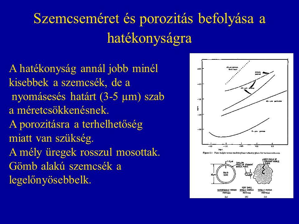 Szemcseméret és porozitás befolyása a hatékonyságra A hatékonyság annál jobb minél kisebbek a szemcsék, de a nyomásesés határt (3-5 µm) szab a méretcs