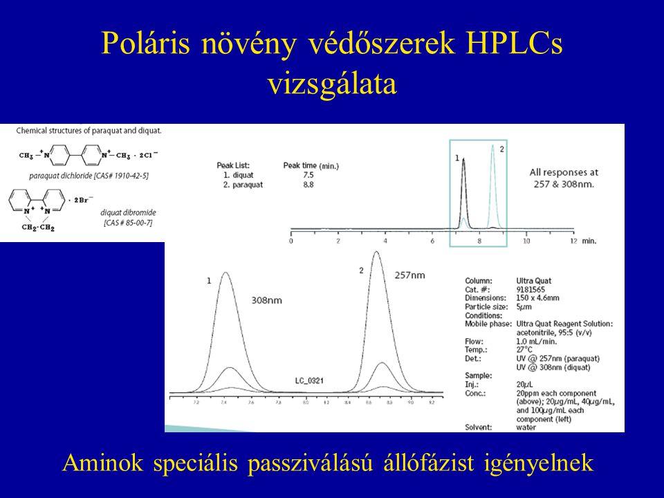 Poláris növény védőszerek HPLCs vizsgálata Aminok speciális passziválású állófázist igényelnek