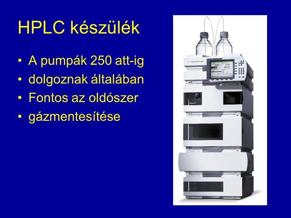 HPLC készülék A pumpák 250 att-ig dolgoznak általában Fontos az oldószer gázmentesítése