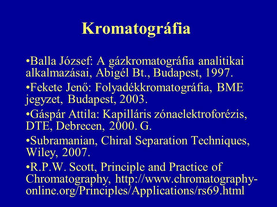Kromatográfia Balla József: A gázkromatográfia analitikai alkalmazásai, Abigél Bt., Budapest, 1997. Fekete Jenő: Folyadékkromatográfia, BME jegyzet, B