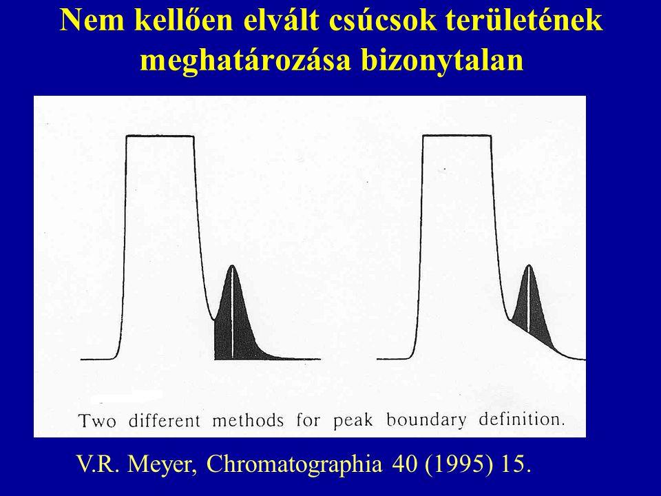 Nem kellően elvált csúcsok területének meghatározása bizonytalan V.R. Meyer, Chromatographia 40 (1995) 15.