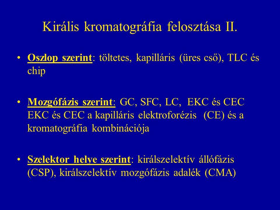 Királis kromatográfia felosztása II. Oszlop szerint: töltetes, kapilláris (üres cső), TLC és chip Mozgófázis szerint: GC, SFC, LC, EKC és CEC EKC és C