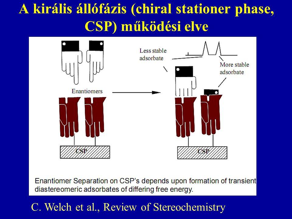 A királis állófázis (chiral stationer phase, CSP) működési elve C. Welch et al., Review of Stereochemistry