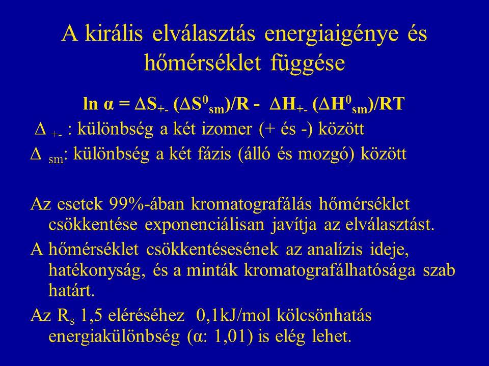 Enantiomereknek fordított az elúciós sorren- dje az entalpia és az entrópia tartományban