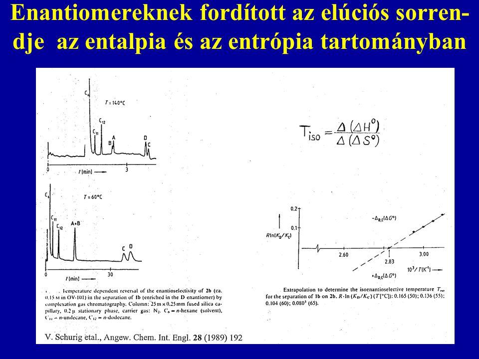A flexibilis szelektrorok szelektívitása mérsékelt Flexibilis szelektorok (pl.