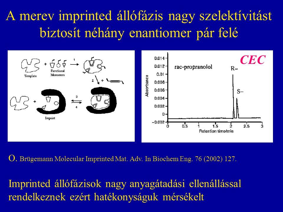 A merev imprinted állófázis nagy szelektívitást biztosít néhány enantiomer pár felé Imprinted állófázisok nagy anyagátadási ellenállással rendelkeznek