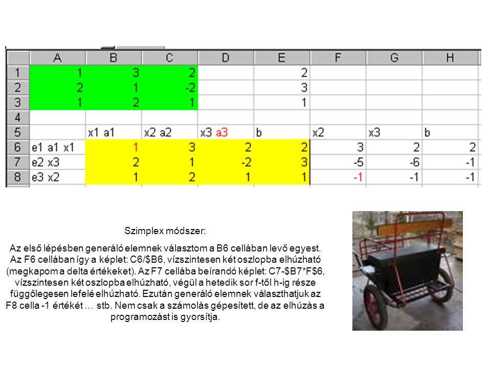 Szimplex módszer: Az első lépésben generáló elemnek választom a B6 cellában levő egyest. Az F6 cellában így a képlet: C6/$B6, vízszintesen két oszlopb
