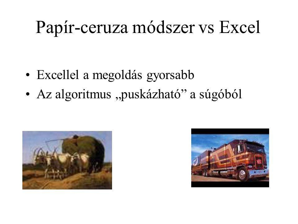 """Papír-ceruza módszer vs Excel Excellel a megoldás gyorsabb Az algoritmus """"puskázható"""" a súgóból"""