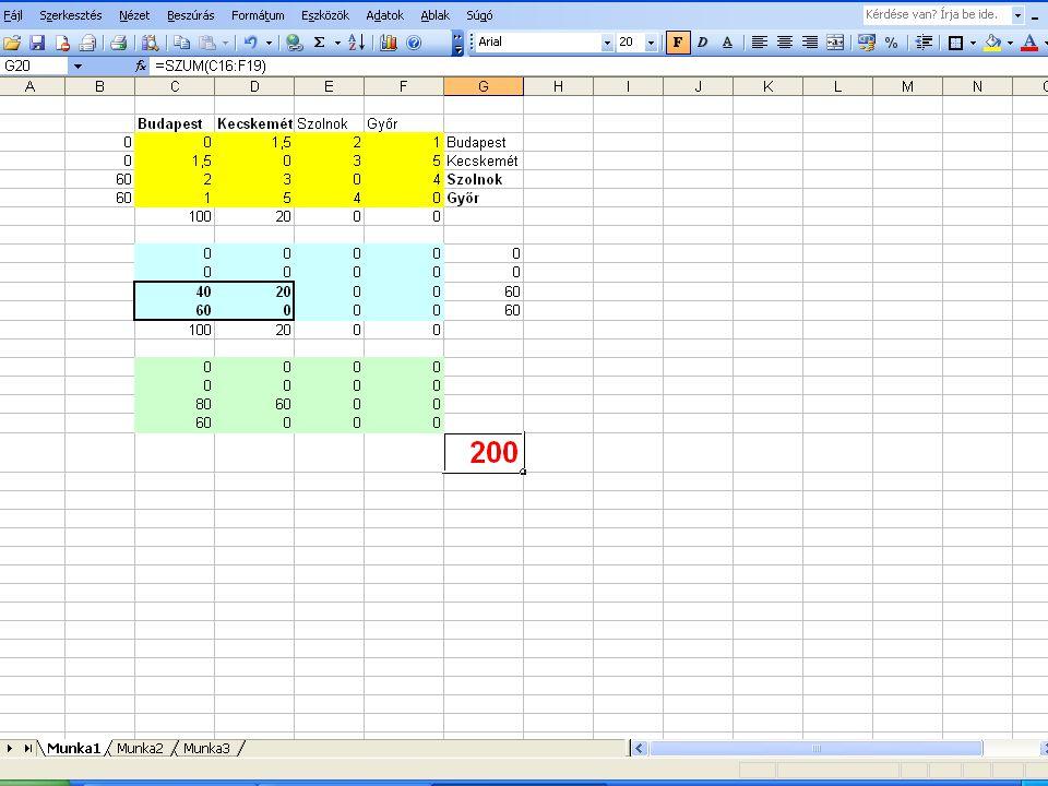 Szimplex vs Solver Az egységköltség-mátrix redukálása.
