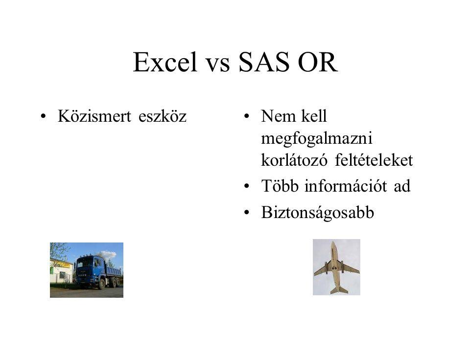 Excel vs SAS OR Közismert eszközNem kell megfogalmazni korlátozó feltételeket Több információt ad Biztonságosabb