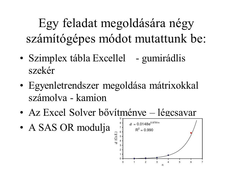 Egy feladat megoldására négy számítógépes módot mutattunk be: Szimplex tábla Excellel- gumirádlis szekér Egyenletrendszer megoldása mátrixokkal számolva - kamion Az Excel Solver bővítménye – légcsavar A SAS OR modulja - lökhajtás