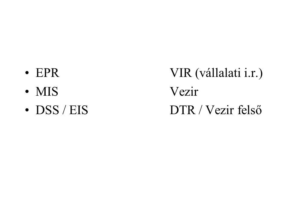 EPRVIR (vállalati i.r.) MISVezir DSS / EISDTR / Vezir felső