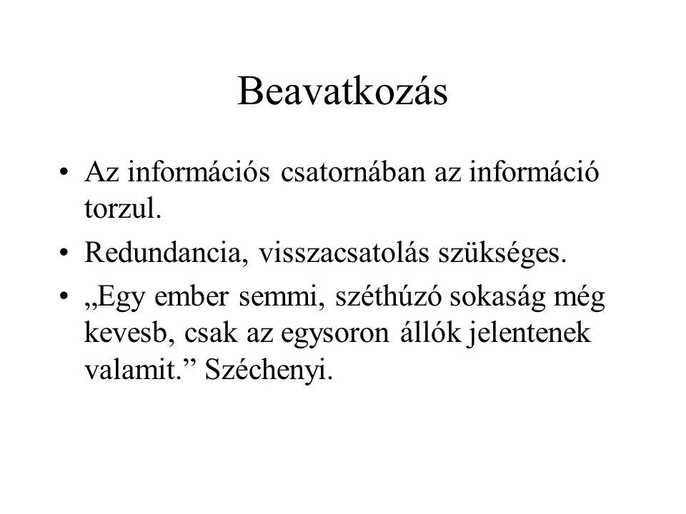 Beavatkozás Az információs csatornában az információ torzul.