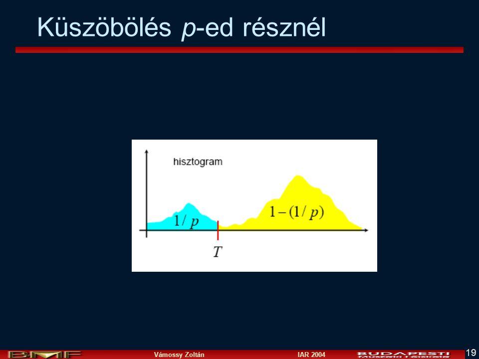 Vámossy Zoltán IAR 2004 19 Küszöbölés p-ed résznél