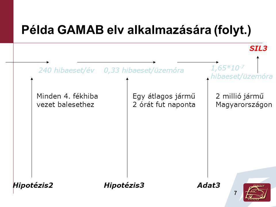 8 THR és SIL meghatározása (2) 1.csak SIL (HW hibatűrés is ez alapján): RiskGraph