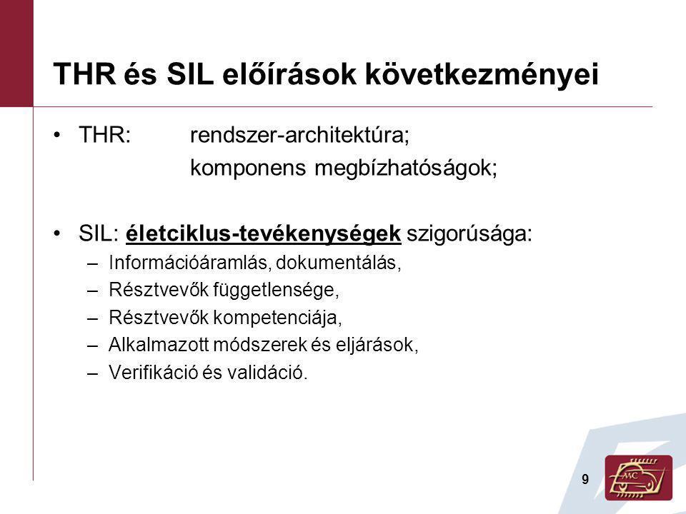 9 THR és SIL előírások következményei THR: rendszer-architektúra; komponens megbízhatóságok; SIL: életciklus-tevékenységek szigorúsága: –Információáramlás, dokumentálás, –Résztvevők függetlensége, –Résztvevők kompetenciája, –Alkalmazott módszerek és eljárások, –Verifikáció és validáció.