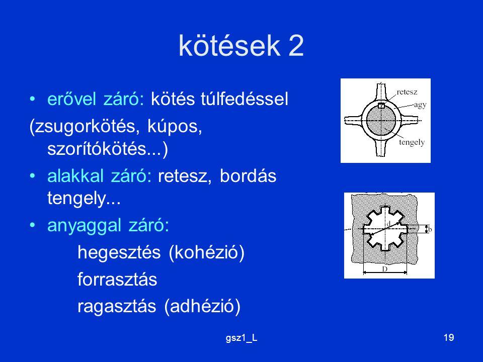 gsz1_L19 kötések 2 erővel záró: kötés túlfedéssel (zsugorkötés, kúpos, szorítókötés...) alakkal záró: retesz, bordás tengely...