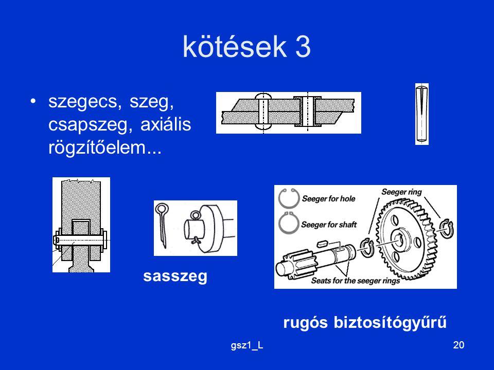 gsz1_L20 kötések 3 szegecs, szeg, csapszeg, axiális rögzítőelem... sasszeg rugós biztosítógyűrű