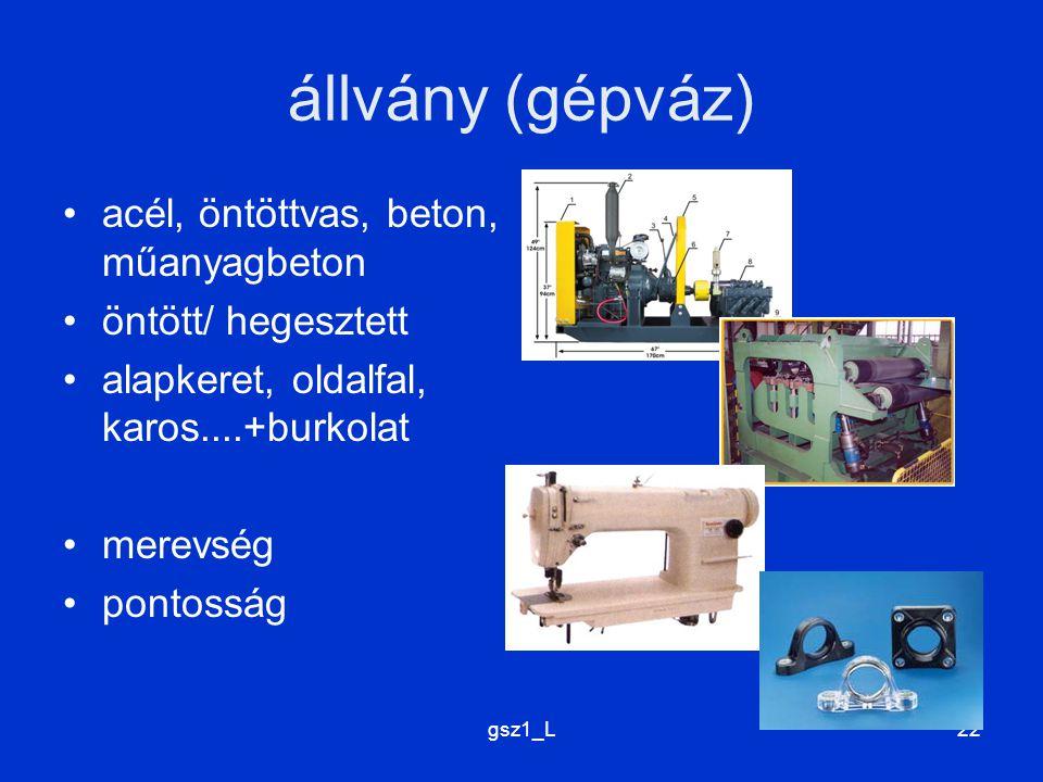 gsz1_L22 állvány (gépváz) acél, öntöttvas, beton, műanyagbeton öntött/ hegesztett alapkeret, oldalfal, karos....+burkolat merevség pontosság