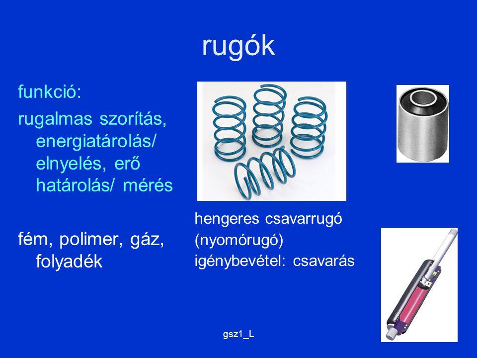 gsz1_L23 rugók funkció: rugalmas szorítás, energiatárolás/ elnyelés, erő határolás/ mérés fém, polimer, gáz, folyadék hengeres csavarrugó (nyomórugó) igénybevétel: csavarás