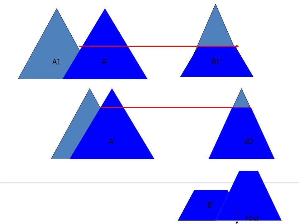 A1A' B1 B1' A2A'B2 B' Yout B2'