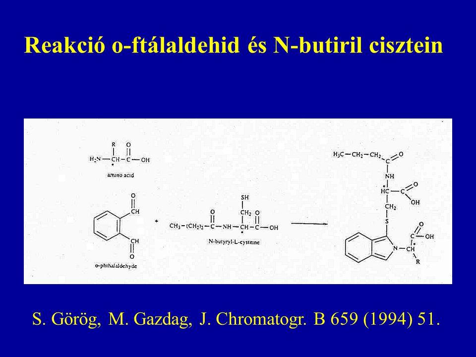 Reakció o-ftálaldehid és N-butiril cisztein S. Görög, M. Gazdag, J. Chromatogr. B 659 (1994) 51.
