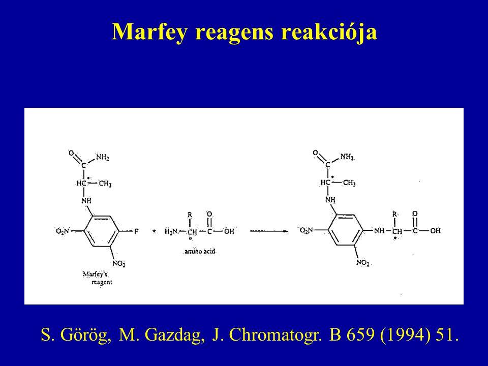 Marfey reagens reakciója S. Görög, M. Gazdag, J. Chromatogr. B 659 (1994) 51.