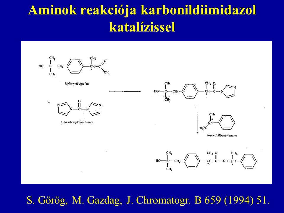Aminok reakciója karbonildiimidazol katalízissel S. Görög, M. Gazdag, J. Chromatogr. B 659 (1994) 51.