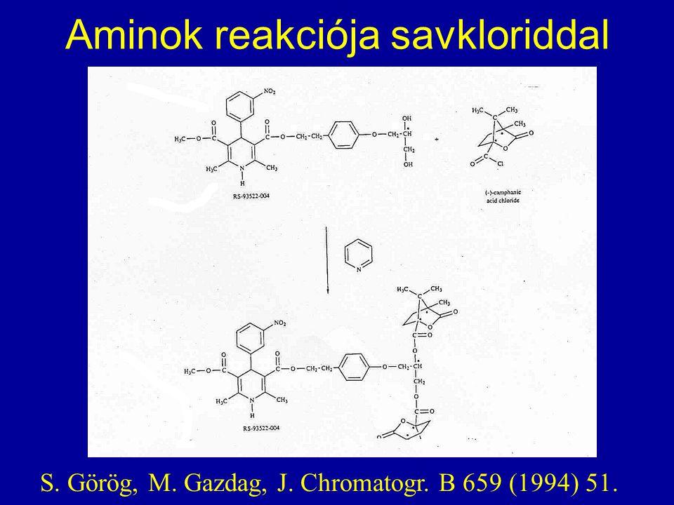 Aminok reakciója savkloriddal S. Görög, M. Gazdag, J. Chromatogr. B 659 (1994) 51.