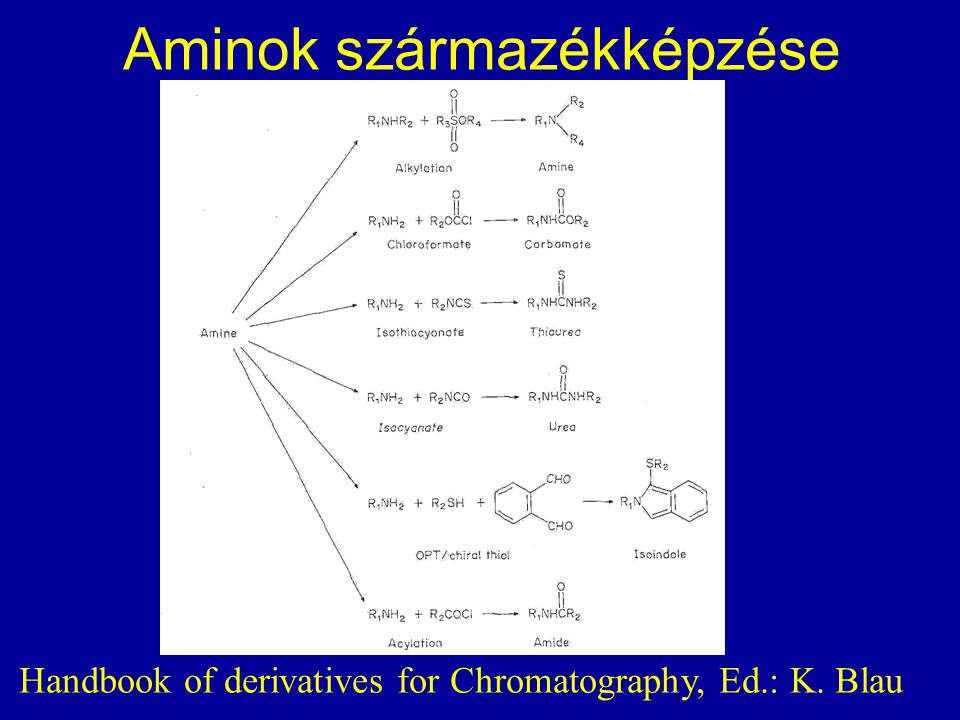 Aminok származékképzése Handbook of derivatives for Chromatography, Ed.: K. Blau