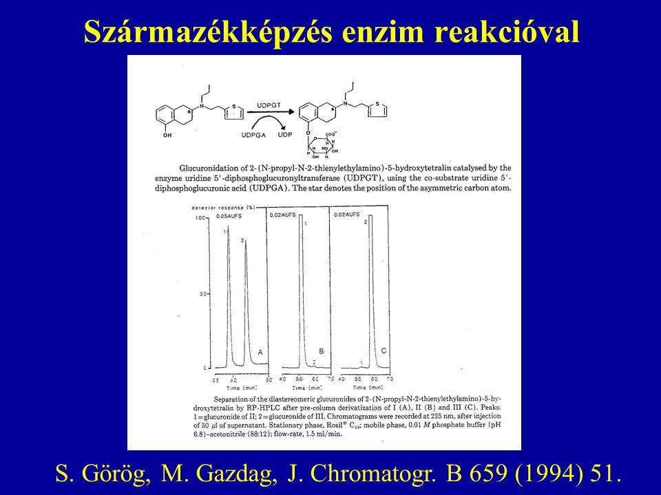 Származékképzés enzim reakcióval S. Görög, M. Gazdag, J. Chromatogr. B 659 (1994) 51.