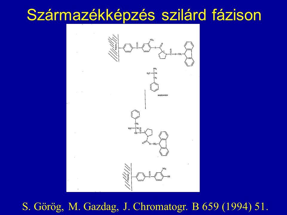 Származékképzés szilárd fázison S. Görög, M. Gazdag, J. Chromatogr. B 659 (1994) 51.