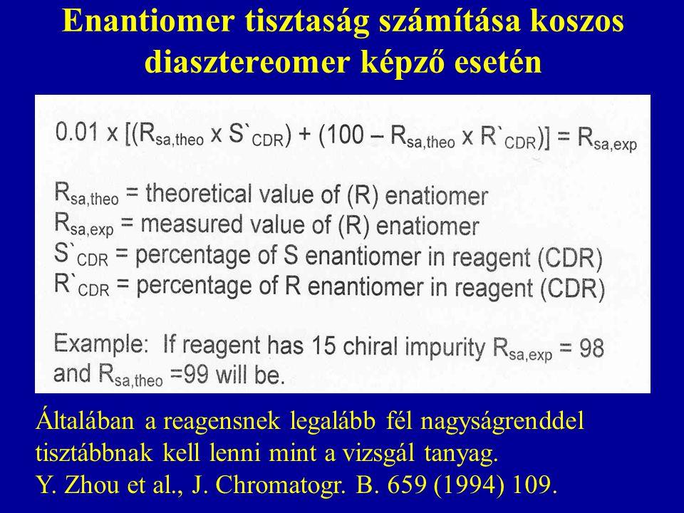 Enantiomer tisztaság számítása koszos diasztereomer képző esetén Általában a reagensnek legalább fél nagyságrenddel tisztábbnak kell lenni mint a vizs